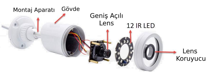 cctv kamera iç yapısı